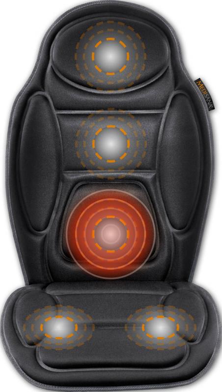 MCH | Massage seat cover